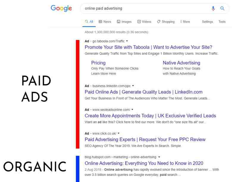 How do you get paid for advertising?
