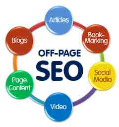 What is difference between on page SEO and off page SEO?